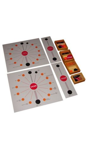 Logical Analysis set of 4 boards