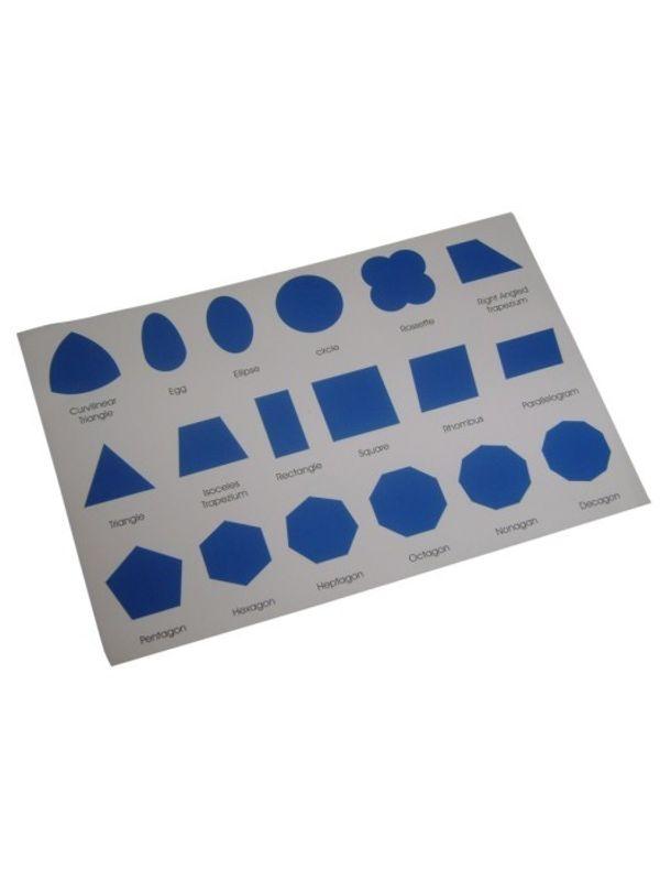 Geometrical Cabinet Nomenclature Control Chart