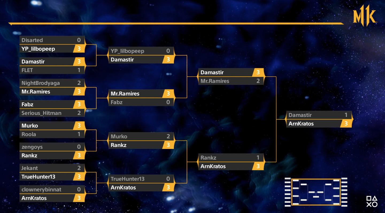 PS4 Tournaments Open Series MK11 July Monthly Final Bracket EU