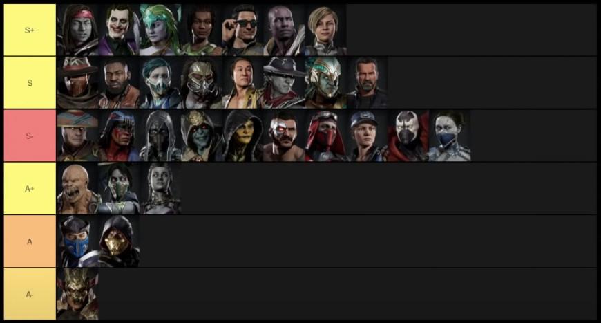 Sonicfox Final Mortal Kombat 11 Tier List May 2020
