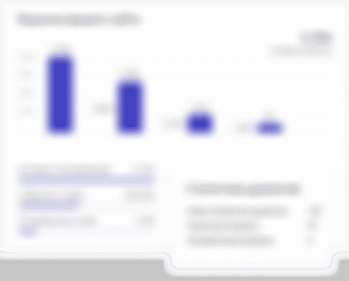 Анализируйте эффективность вашего сайта, автоматизации продаж имаркетинга