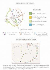 AVEBURY MAP - excavations and surveys