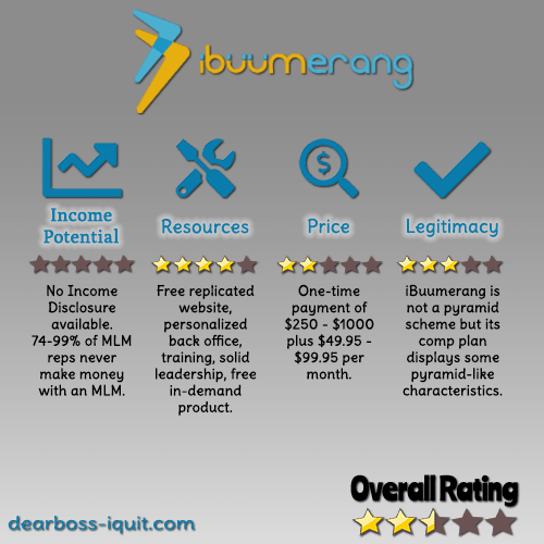 iBuumerang Review: Legit MLM or Just a Pyramid Scheme?