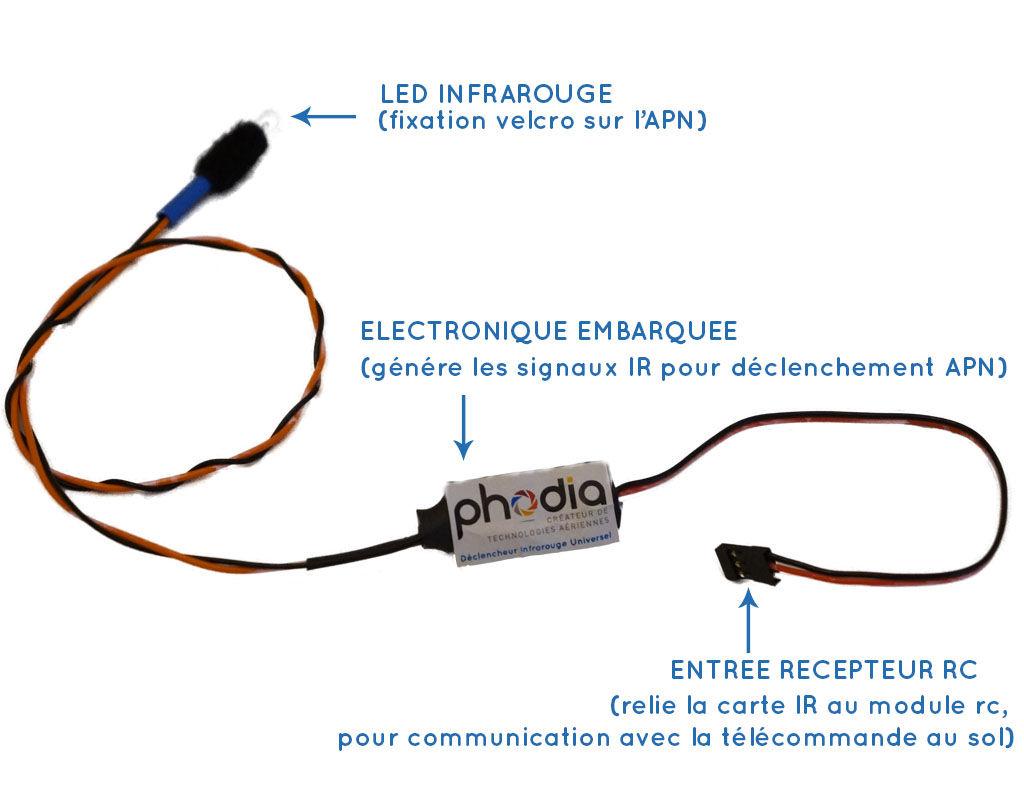 Description du déclencheur infrarouge
