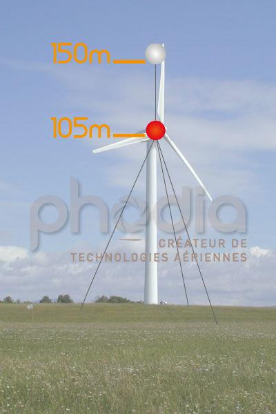 Ballon rouge = rotor ; Ballon blanc = bout de pale