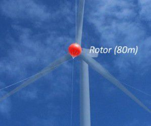 Éoliennes: Simulation d'implantation avec un ballon captif