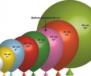 Les ballons de baudruche personnalisés de la société Horizon Sources