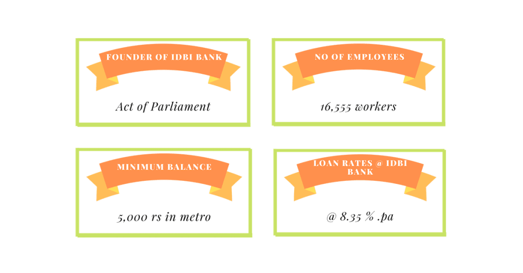 4 most quick points to be seen to know exact details of idbi bank in less than a minute