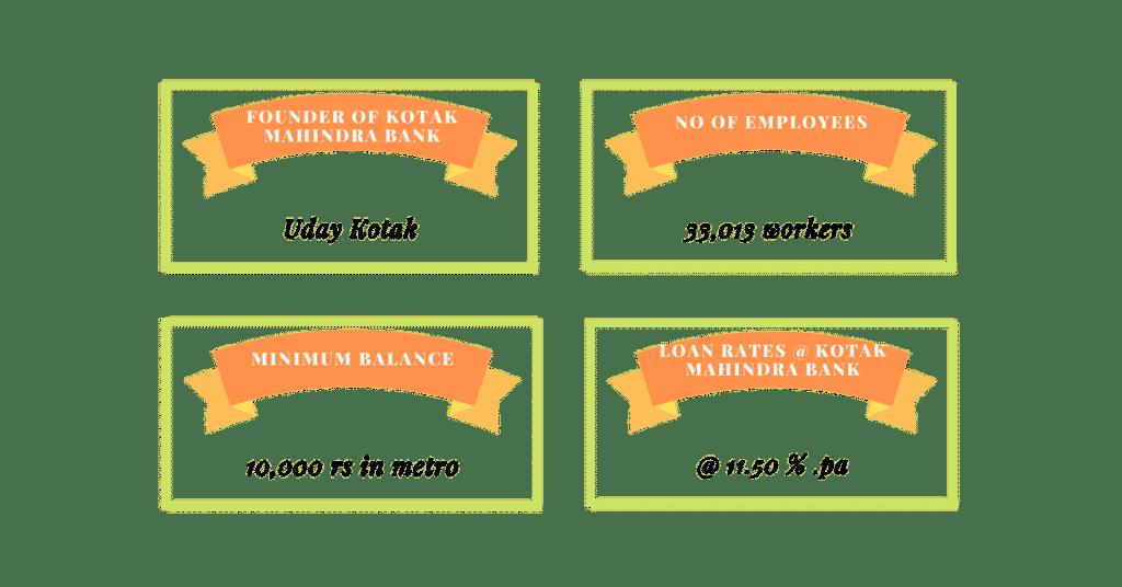 4 most important points on kotak mahindra bank using image