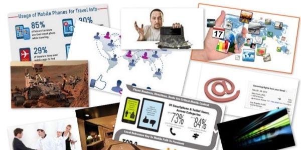 Best of Tnooz last week - Timely timeline, Slam dunks, Google move, Road to mobile