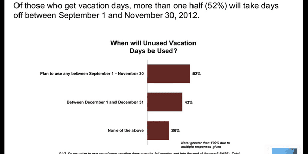 Unused vacation days: The fall travel marketing opportunity