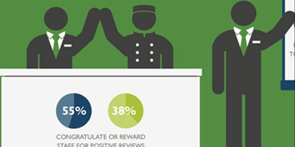 TripAdvisor survey shows how hotels are responding to boom in reviews