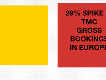 Online managed travel is booming in Europe