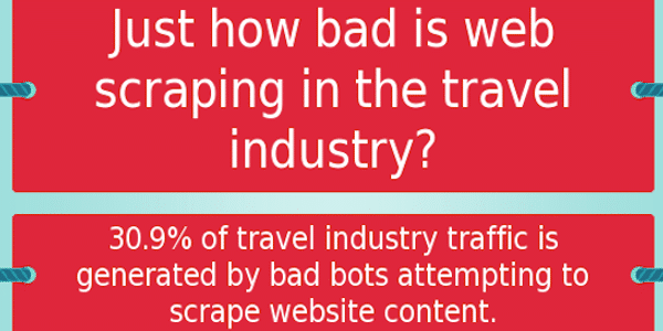 Travel brands, how safe and secure is your website data? [INFOGRAPHIC]