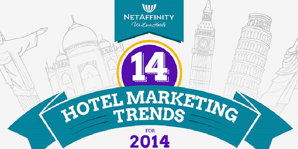 Hotel marketing trends - meta, Google Carousel, site speed, and more [INFOGRAPHIC]