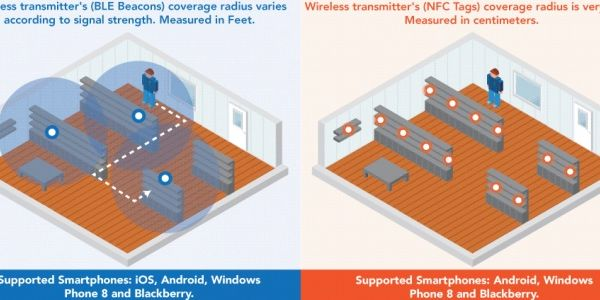 Bluetooth LE v NFC showdown [INFOGRAPHIC]