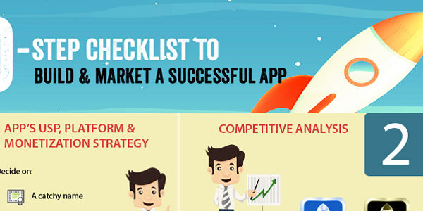 Ten-point checklist to build and market mobile apps [INFOGRAPHIC]