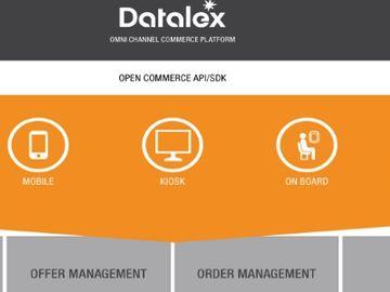 Datalex platform continues to grow