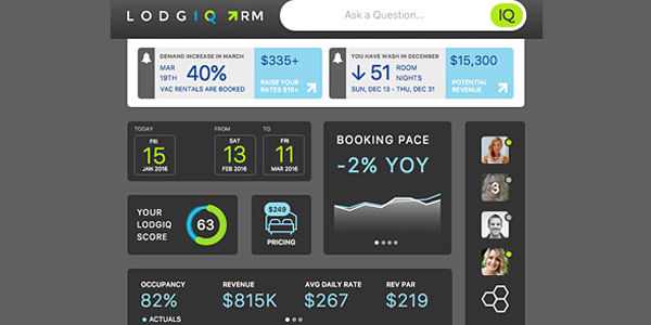 Startup pitch: LodgIQ, with $5M in funding, tackles revenue optimization