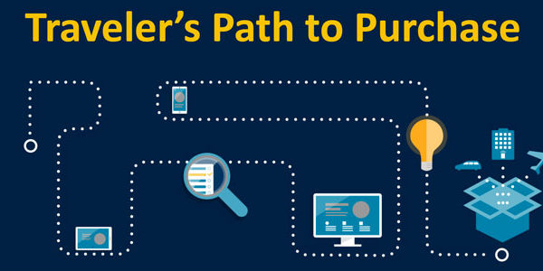 WEBINAR VIDEO - Insights into the booking paths of American, British and Canadian travelers