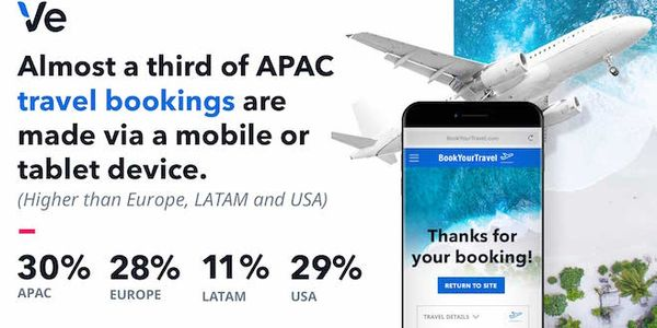 When APAC shoppers abandon their online travel booking