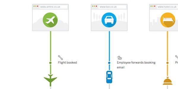 BA integrates with SAP Concur to capture traveller data