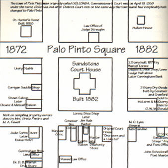 Map of Palo Pinto Square from 1872-1882