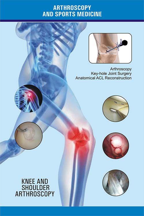 Arthroscopy & Sports Medicine | Orthonova Hospital - Jalandhar