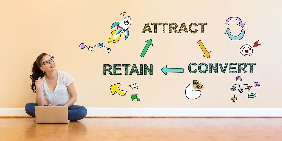 7 powerful customer retention strategies to boost profits & keep your customers happy+loyal