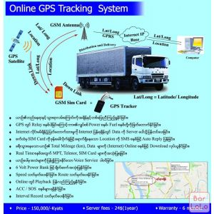 Dps GPS Tracking System