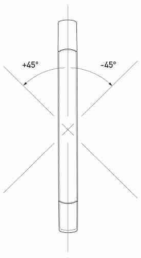 Mounting Diagram - Vertical Mount  (+/- 45° rotation around lamp (and vehicle) axis)