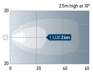 Beam pattern: WL550 - Spread.