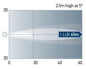 Beam pattern: WL750 - Long Range/Narrow.