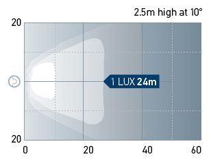 Beam pattern: WL550 -Flood