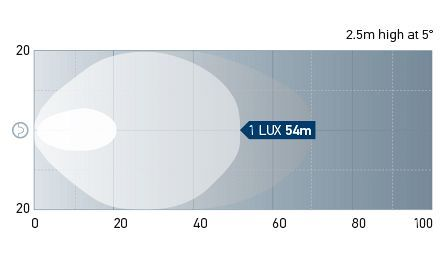 P/N 1562-HD Close Range Beam Pattern.