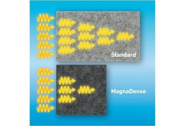 Radiation shielding in hospitals with MagnaDense - comparison