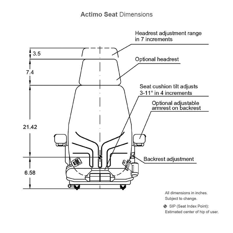Actimo seat dimensions