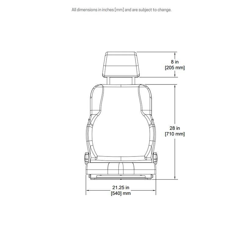 Koenig dimensions