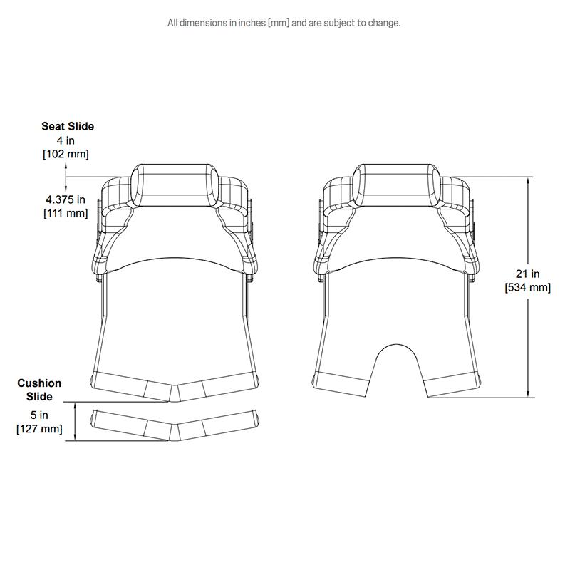 Koenig dimensions continued