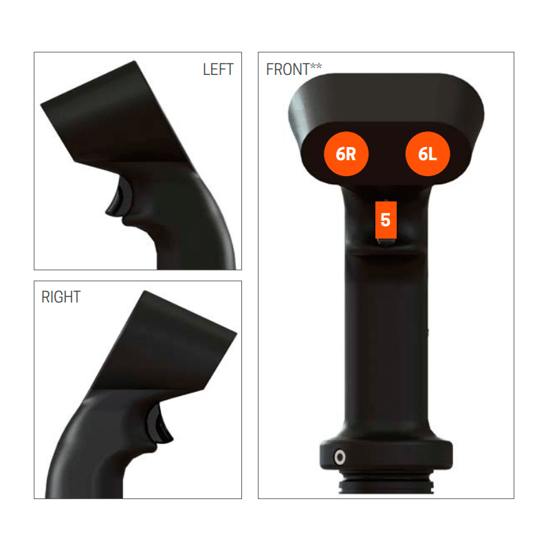 Left, right, & front device locations