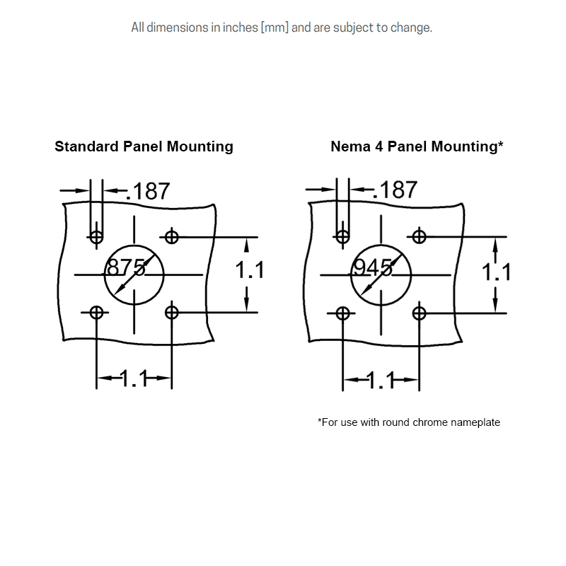 Standard and NEMA 4 panel mounting details