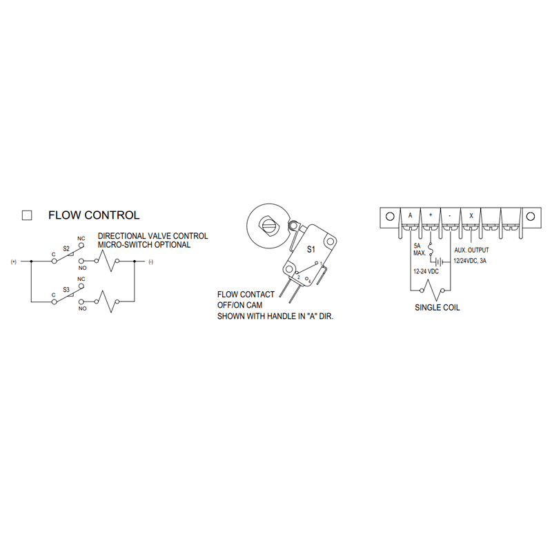 Wiring details continued (flow control)