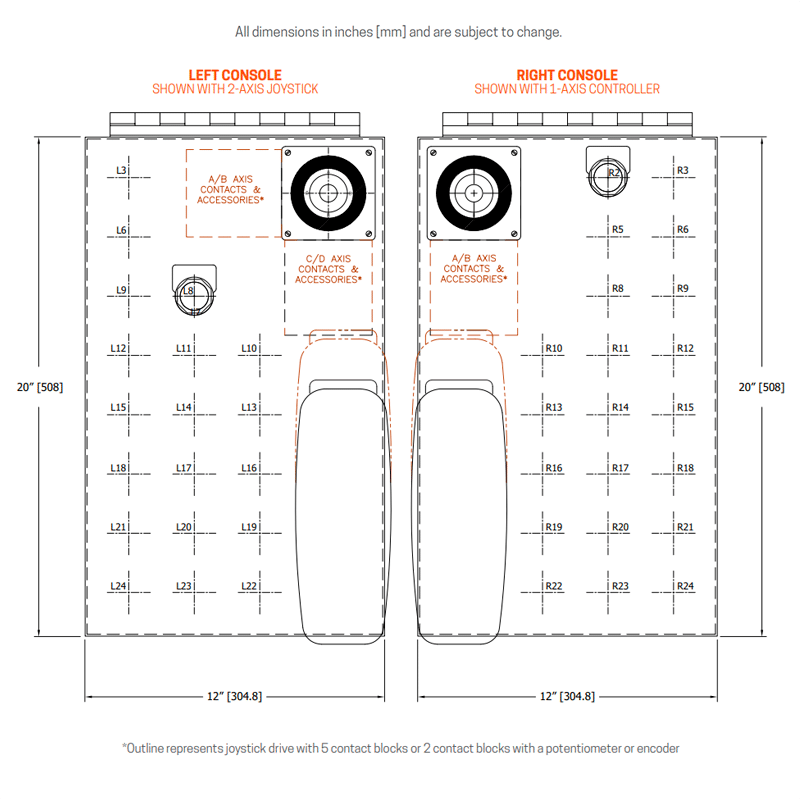 12 inch console standard layout