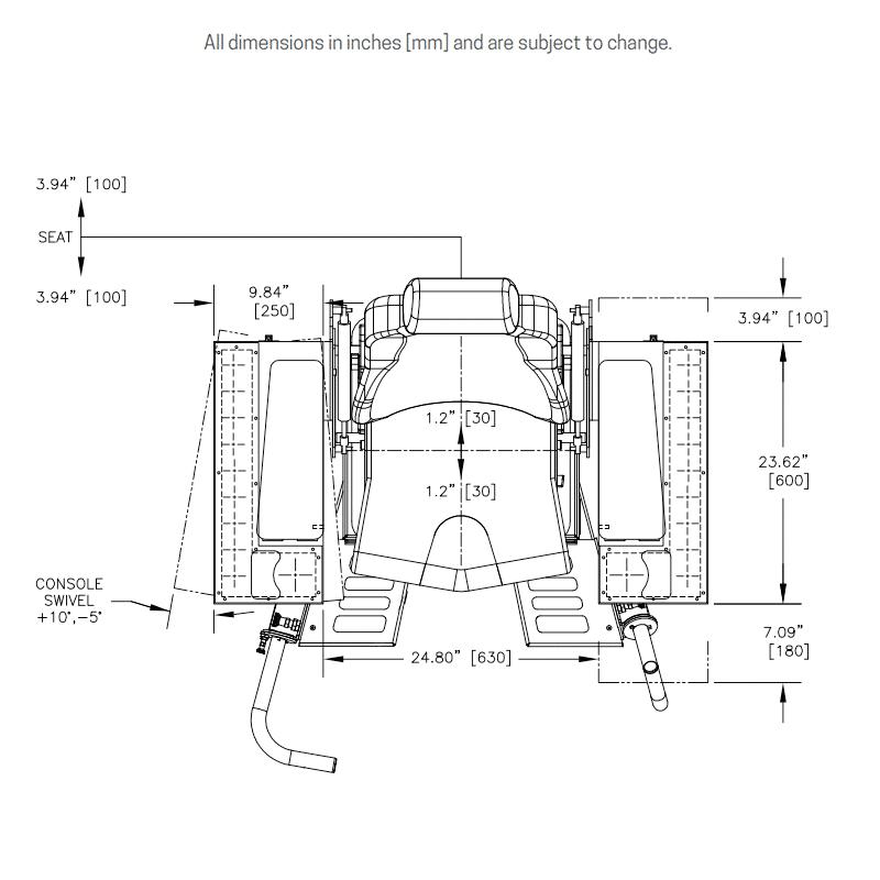 Merritt Synergy dimensions