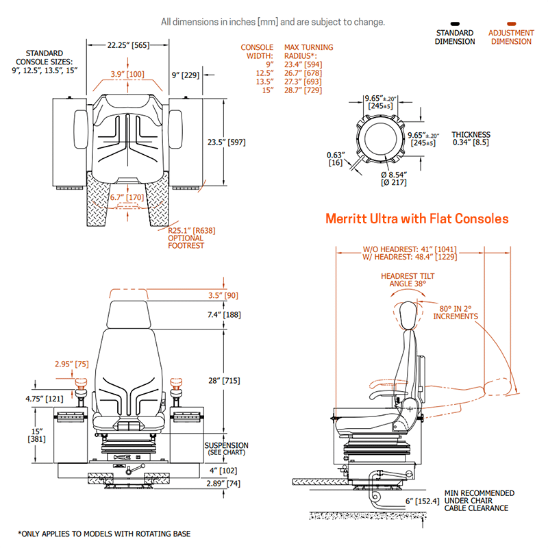 Flat console model dimensions