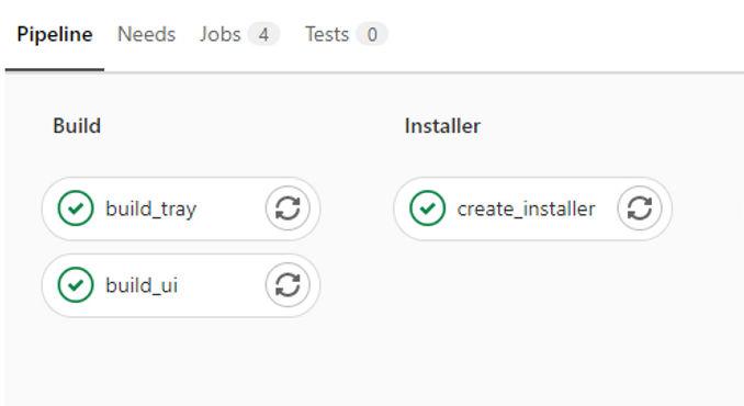 Wie man mit Gitlab CI/CD und NSIS eine .Net WPF Anwendung erstellt und veröffentlicht