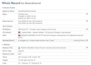 Whois Domain Aksaradata.id