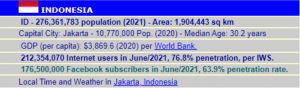 Jumlah Pengguna Internet