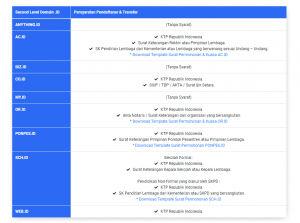 syarat pendaftaran domain .id