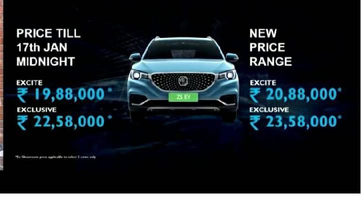 MG ZS EV Price Image